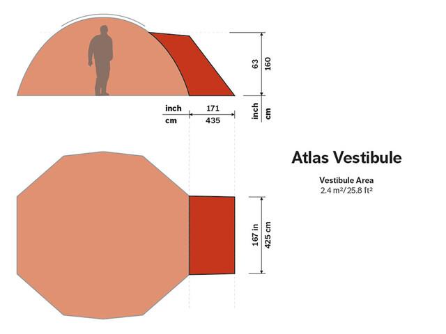 Hilleberg Atlas Absid Röd
